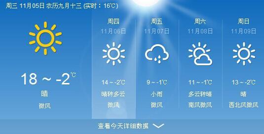 实时精准的口袋天气预报软件合集
